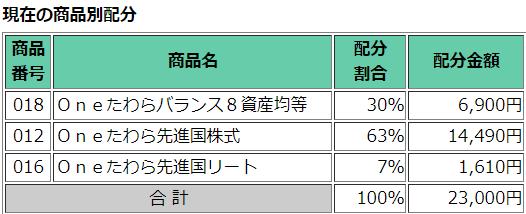 f:id:yuikabu:20210530191208p:plain
