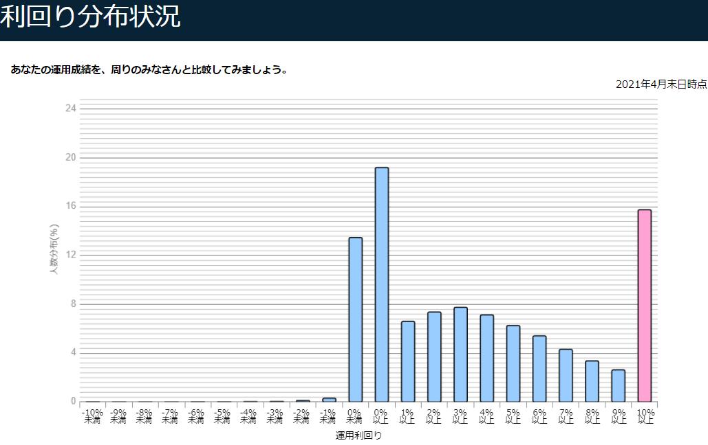 f:id:yuikabu:20210530191238p:plain