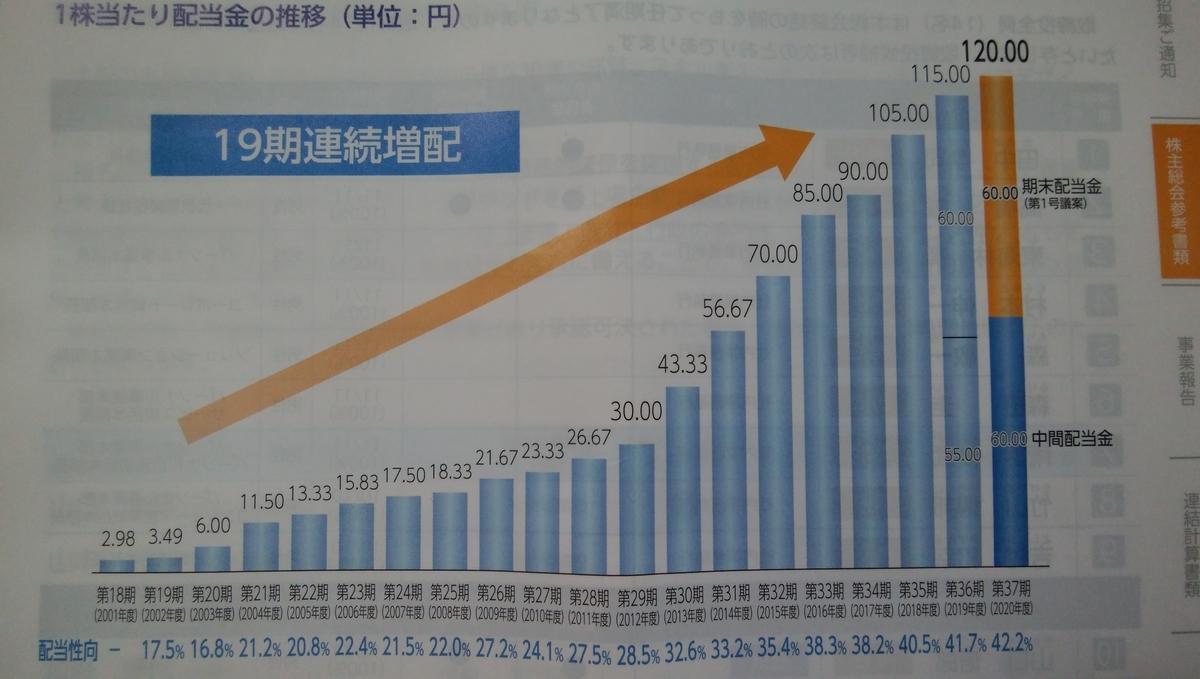 f:id:yuikabu:20210604115602j:plain