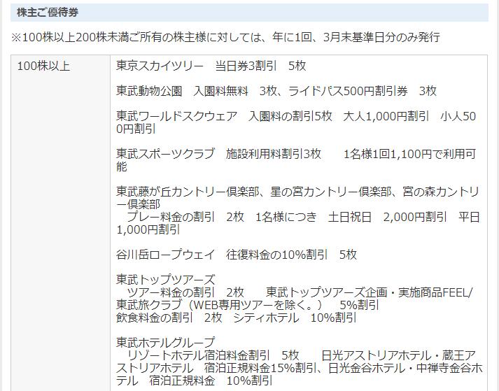 f:id:yuikabu:20210605041743p:plain