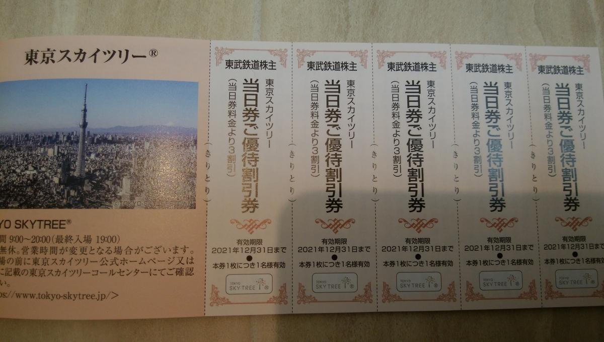 f:id:yuikabu:20210605042742j:plain