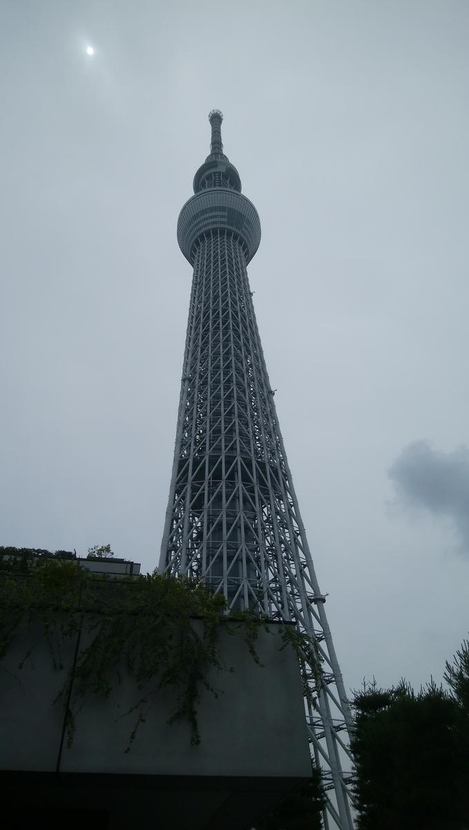 f:id:yuikabu:20210605043818j:plain