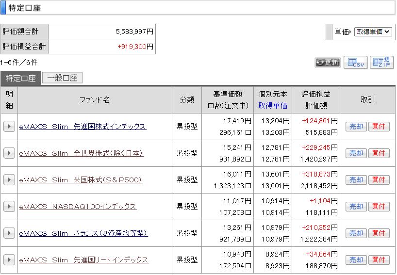 f:id:yuikabu:20210606030739p:plain