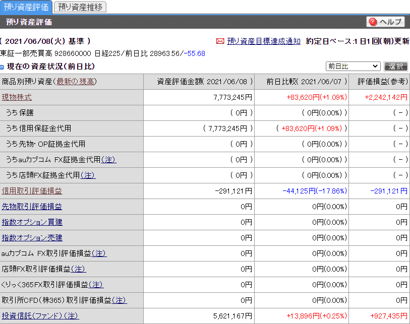 f:id:yuikabu:20210609065150p:plain