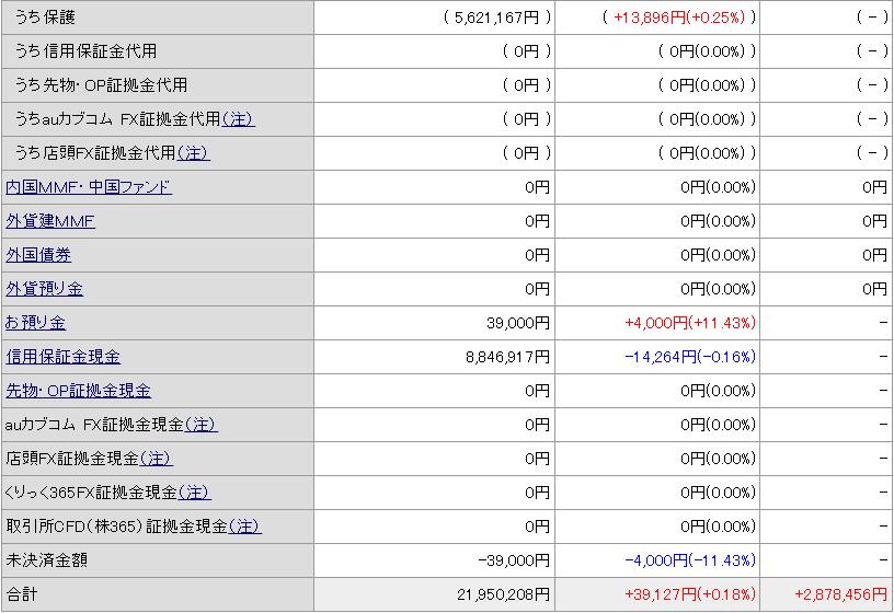 f:id:yuikabu:20210609065208p:plain