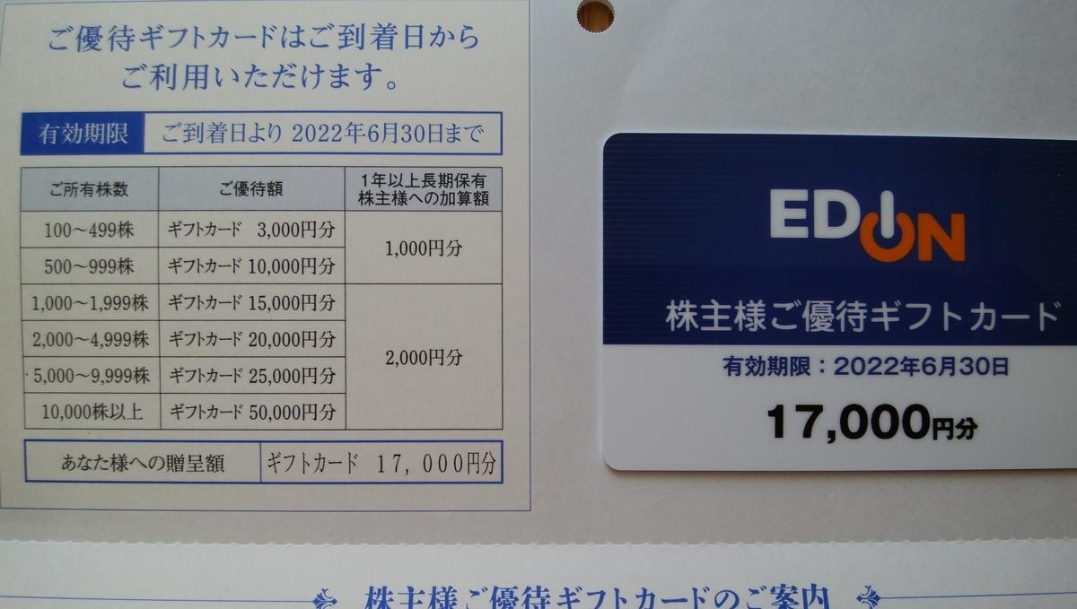 f:id:yuikabu:20210612041842j:plain