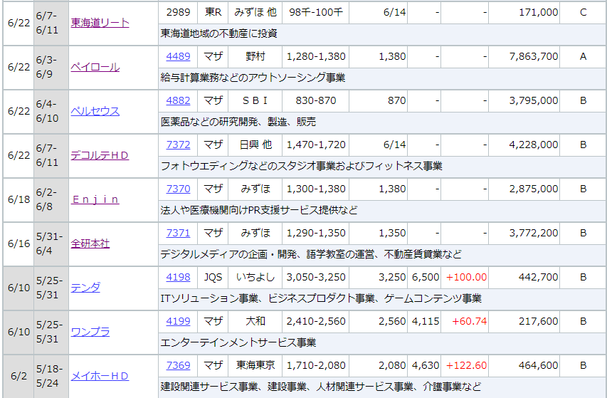 f:id:yuikabu:20210613034507p:plain