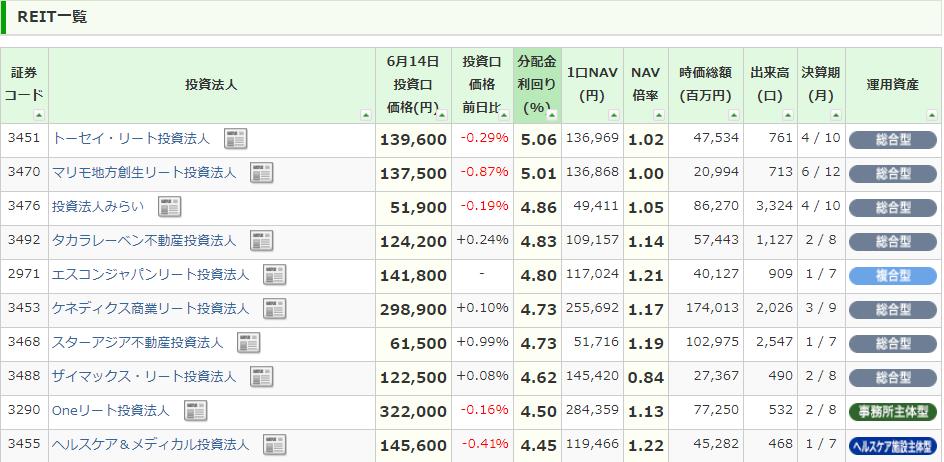 f:id:yuikabu:20210615053749p:plain