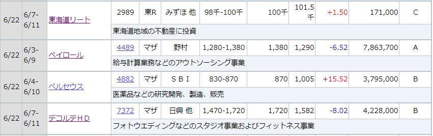f:id:yuikabu:20210623004817p:plain