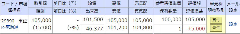 f:id:yuikabu:20210623010213p:plain