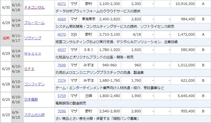 f:id:yuikabu:20210624045955p:plain