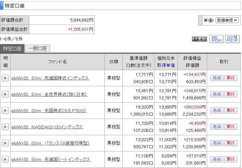 f:id:yuikabu:20210625002037p:plain