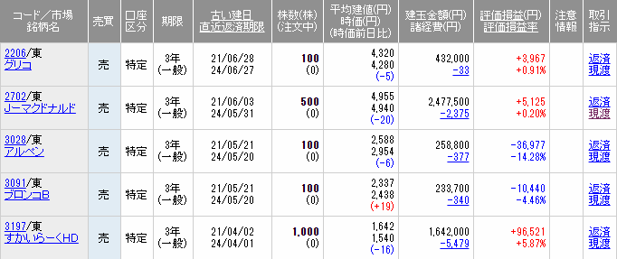 f:id:yuikabu:20210628225539p:plain