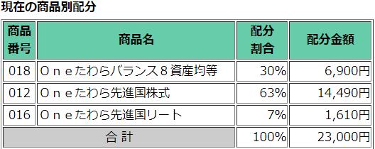 f:id:yuikabu:20210701024641p:plain