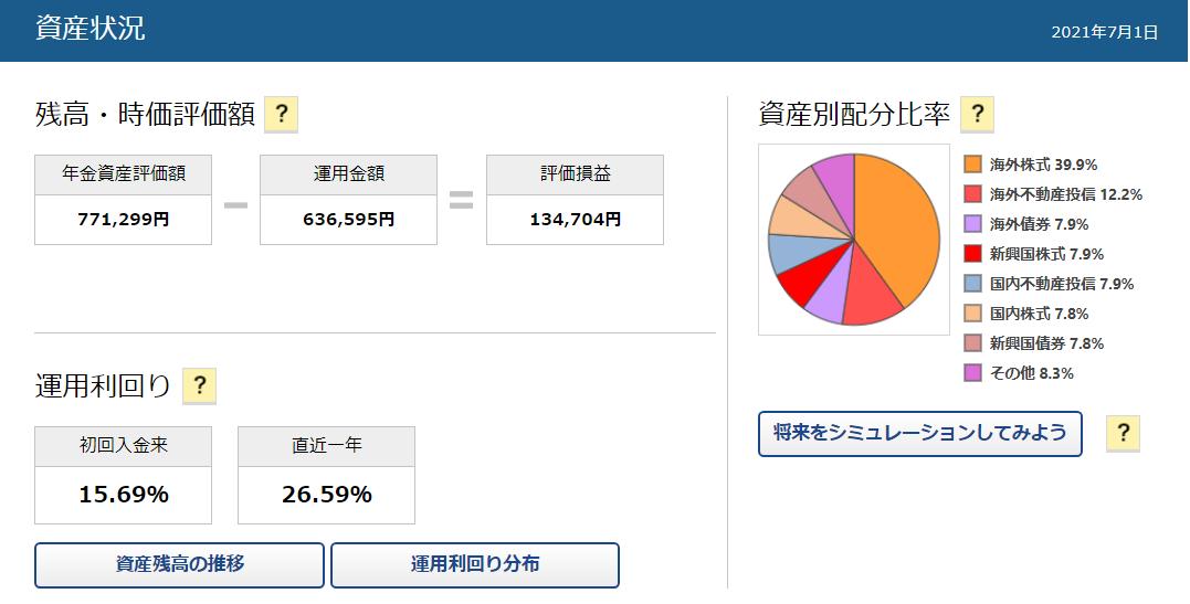 f:id:yuikabu:20210701024656p:plain