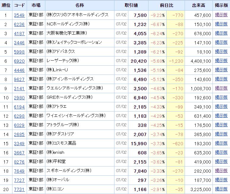 f:id:yuikabu:20210703055256p:plain