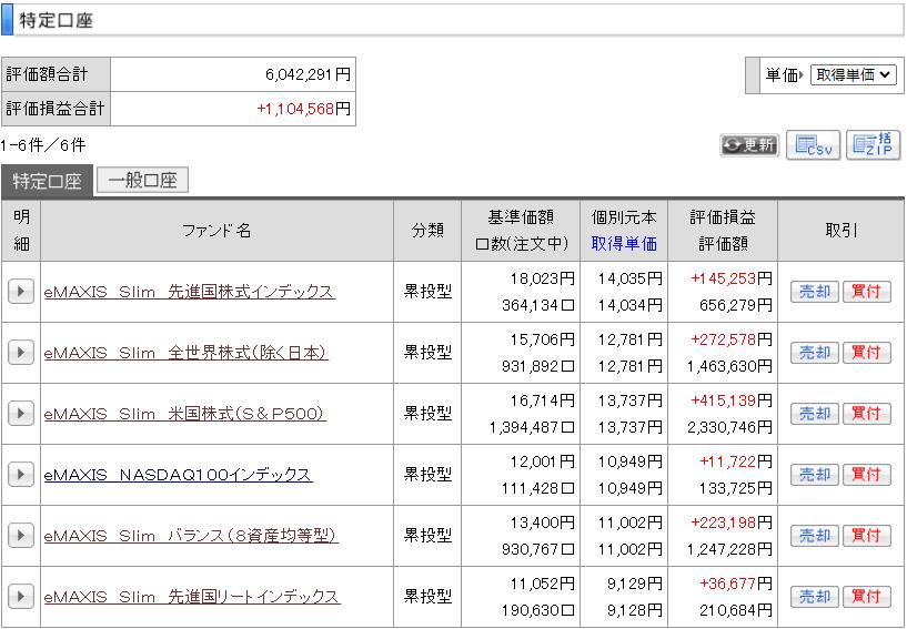 f:id:yuikabu:20210704042455p:plain