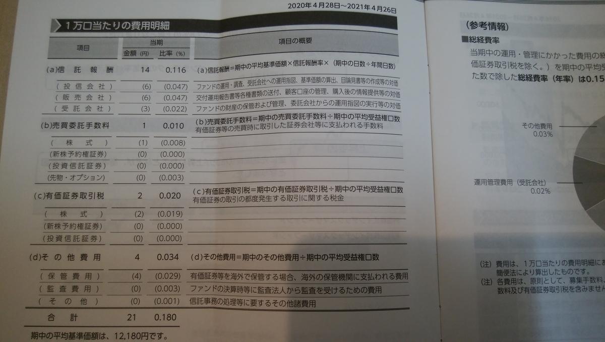 f:id:yuikabu:20210706000123j:plain