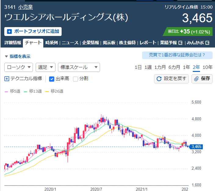 f:id:yuikabu:20210707235256p:plain