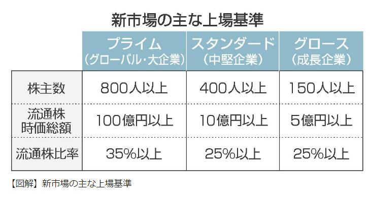 f:id:yuikabu:20210709215140p:plain