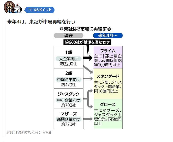 f:id:yuikabu:20210709215924p:plain