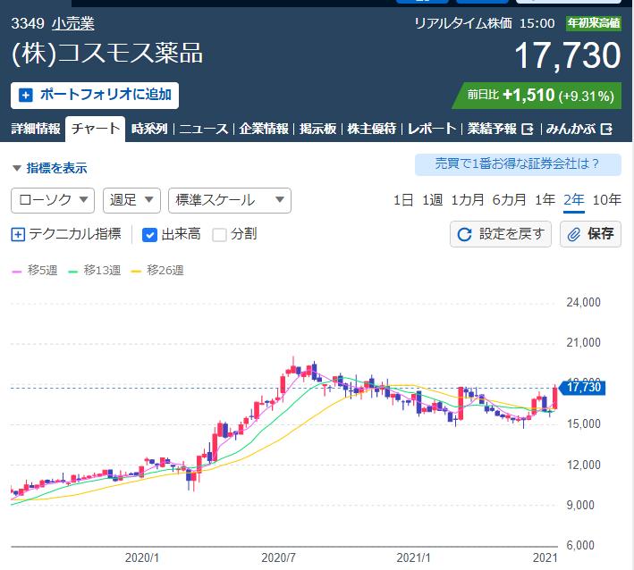 f:id:yuikabu:20210713221738p:plain