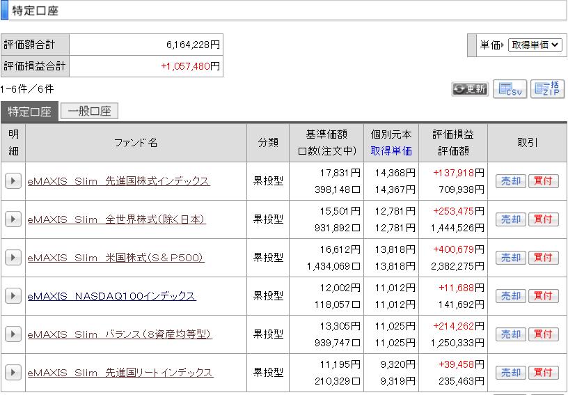 f:id:yuikabu:20210719063449p:plain
