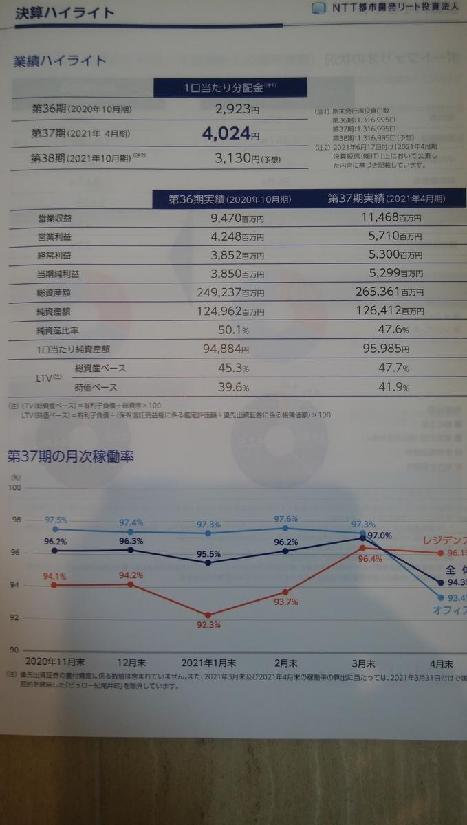 f:id:yuikabu:20210720232253j:plain