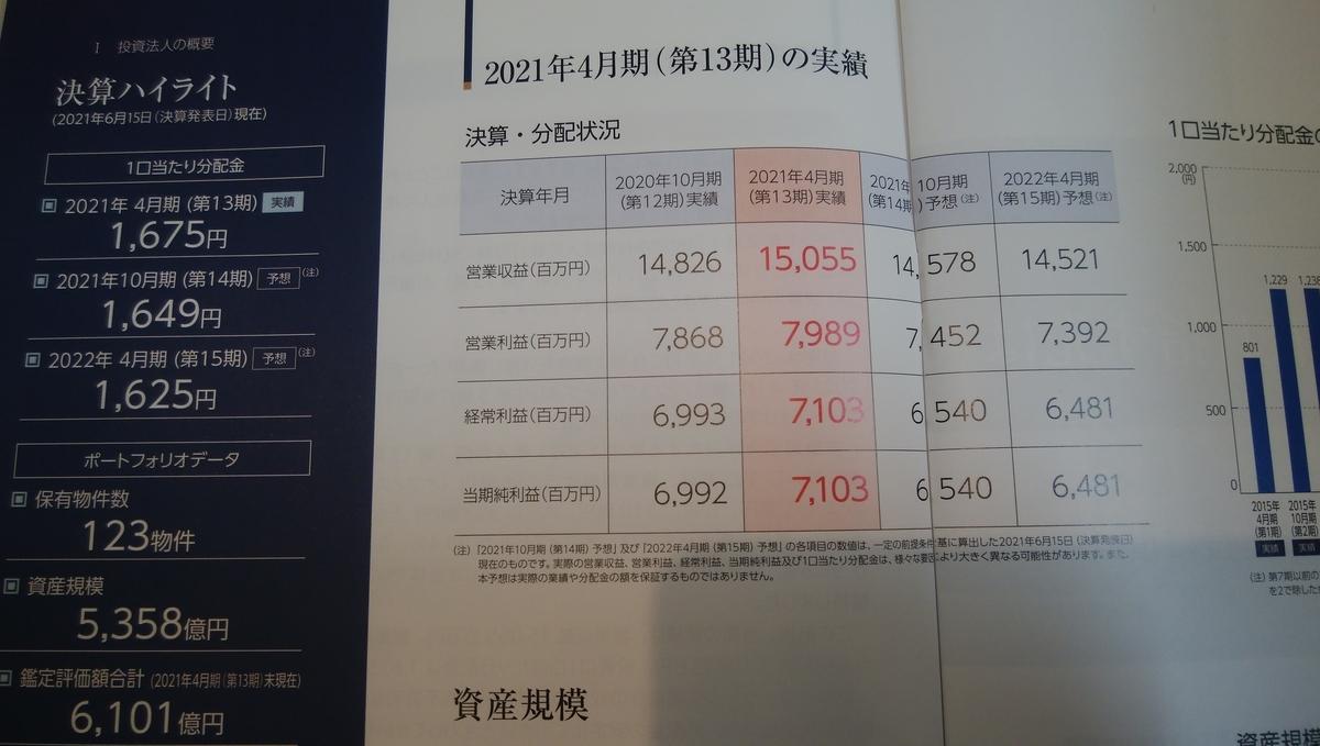 f:id:yuikabu:20210722174714j:plain