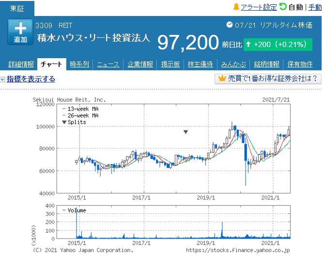 f:id:yuikabu:20210722220437p:plain
