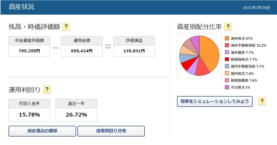 f:id:yuikabu:20210731021840p:plain