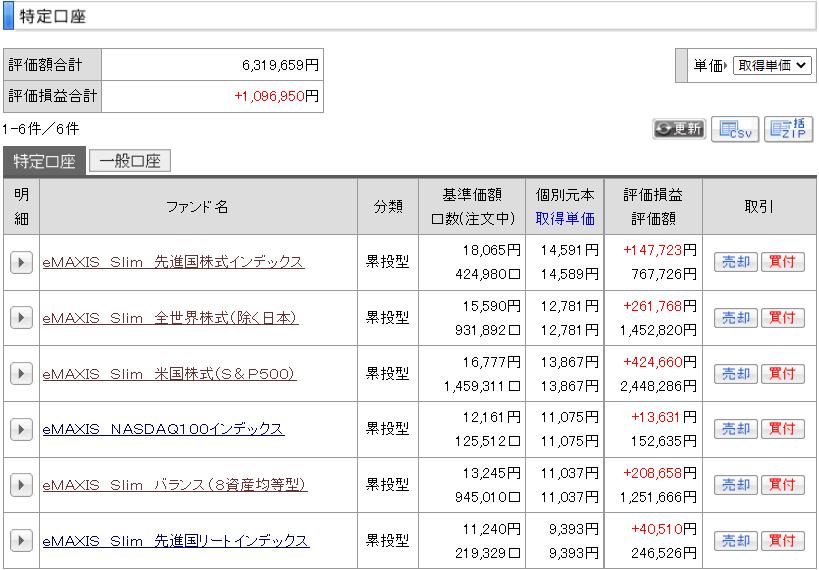 f:id:yuikabu:20210731025717p:plain