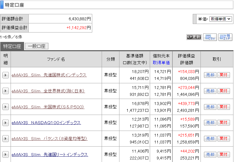 f:id:yuikabu:20210808043340p:plain