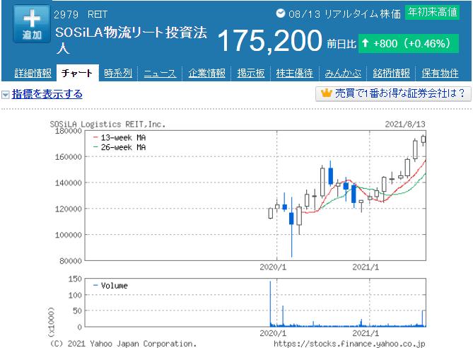 f:id:yuikabu:20210816001922p:plain
