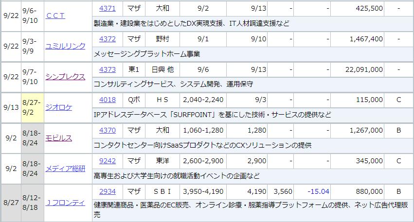 f:id:yuikabu:20210829053035p:plain