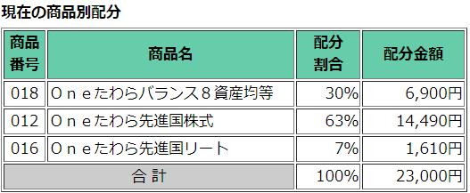 f:id:yuikabu:20210831224915p:plain