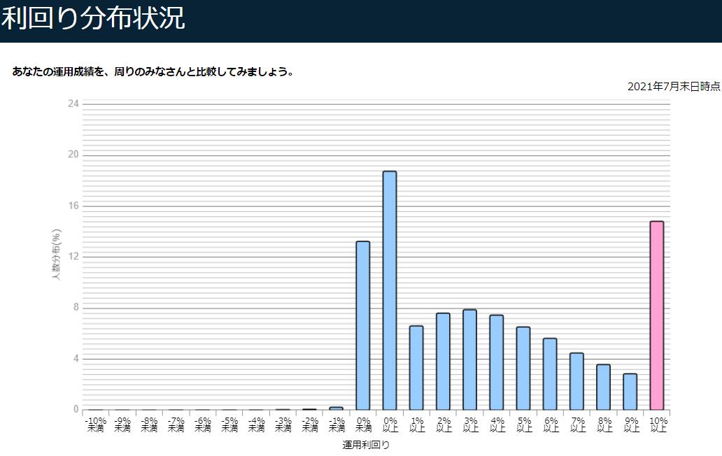 f:id:yuikabu:20210831230111p:plain