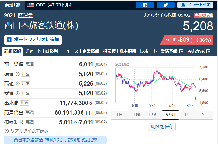 f:id:yuikabu:20210903032840p:plain