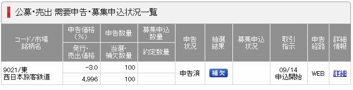 f:id:yuikabu:20210914005633p:plain