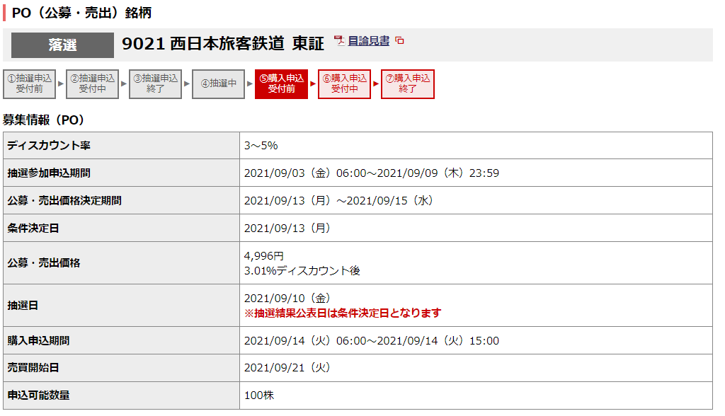 f:id:yuikabu:20210914005704p:plain
