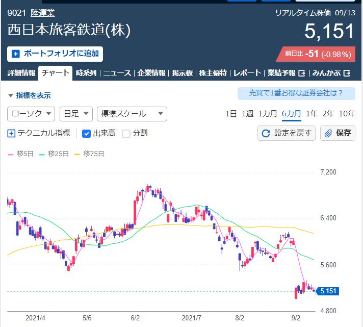 f:id:yuikabu:20210914010642p:plain