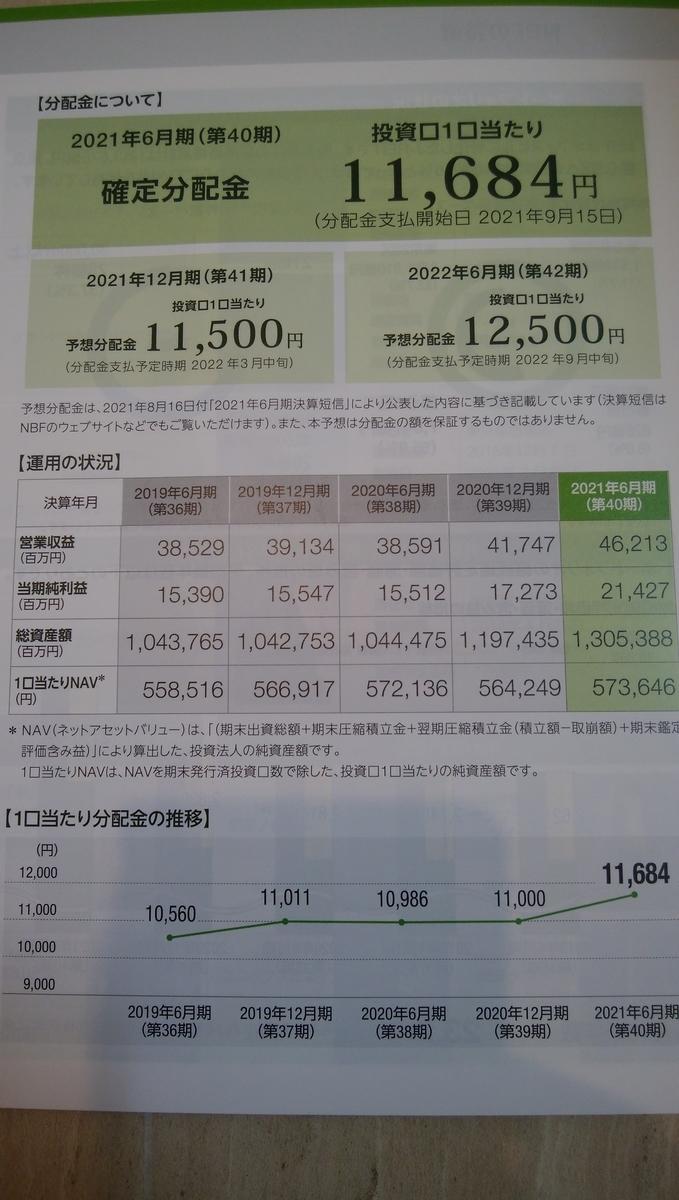 f:id:yuikabu:20210916221114j:plain