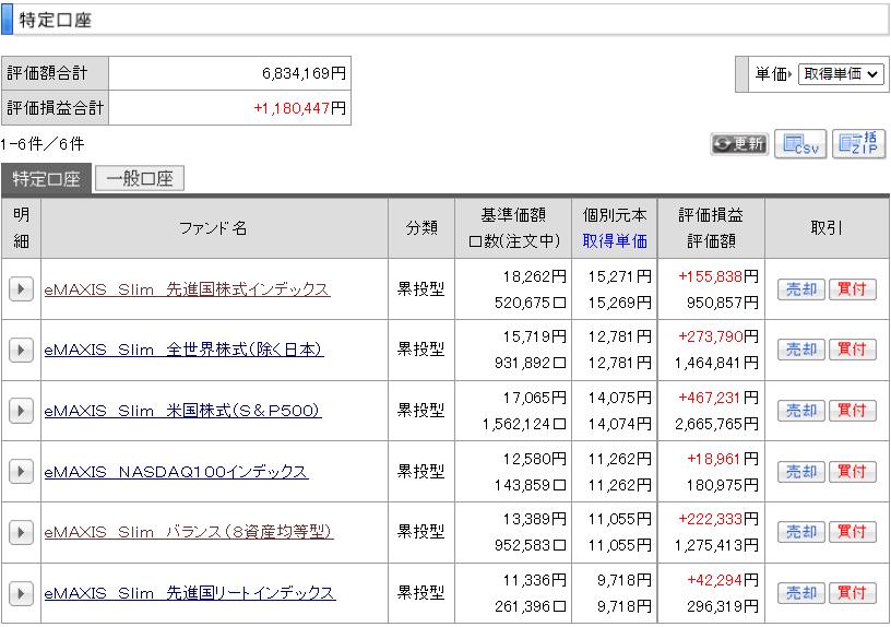 f:id:yuikabu:20210918053247p:plain