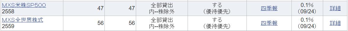 f:id:yuikabu:20210918183653p:plain