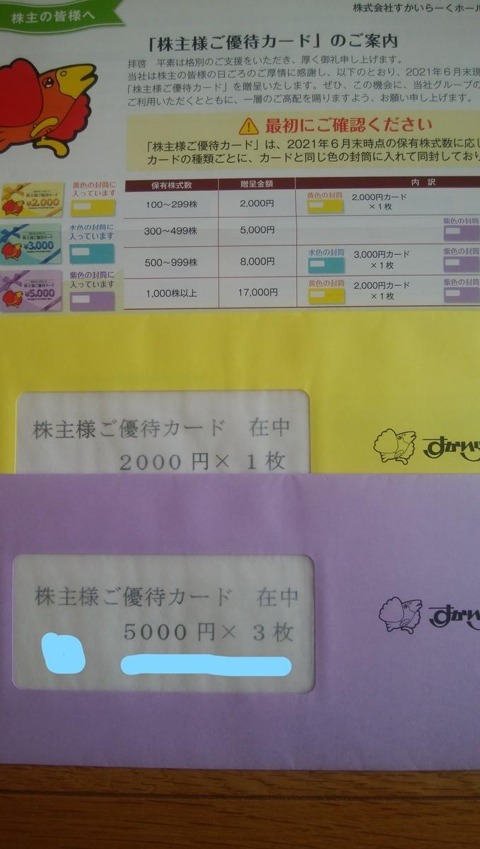 f:id:yuikabu:20210923042527j:plain