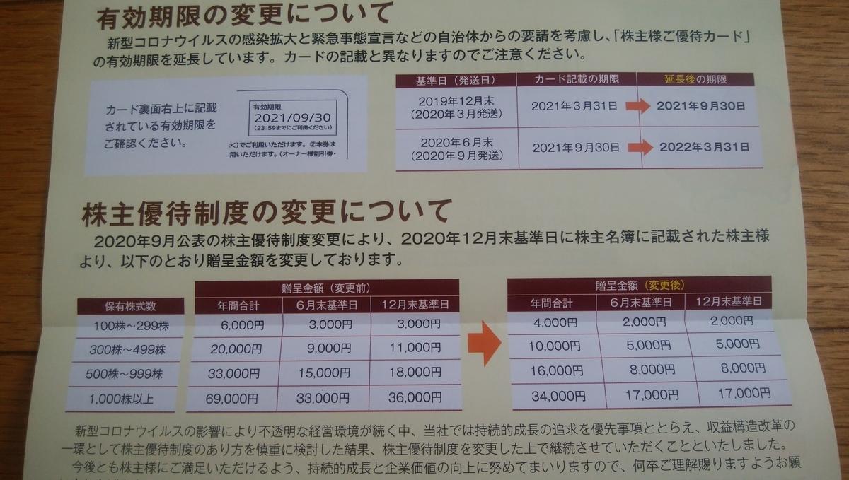 f:id:yuikabu:20210923042636j:plain
