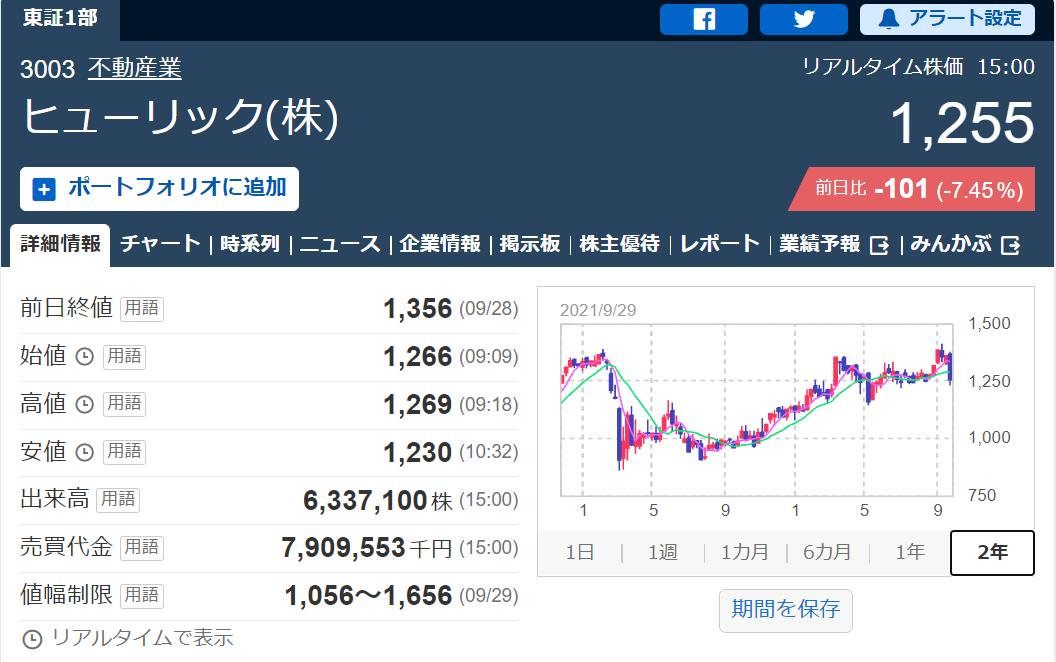 f:id:yuikabu:20210929171352p:plain