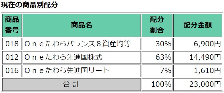 f:id:yuikabu:20211001023140p:plain