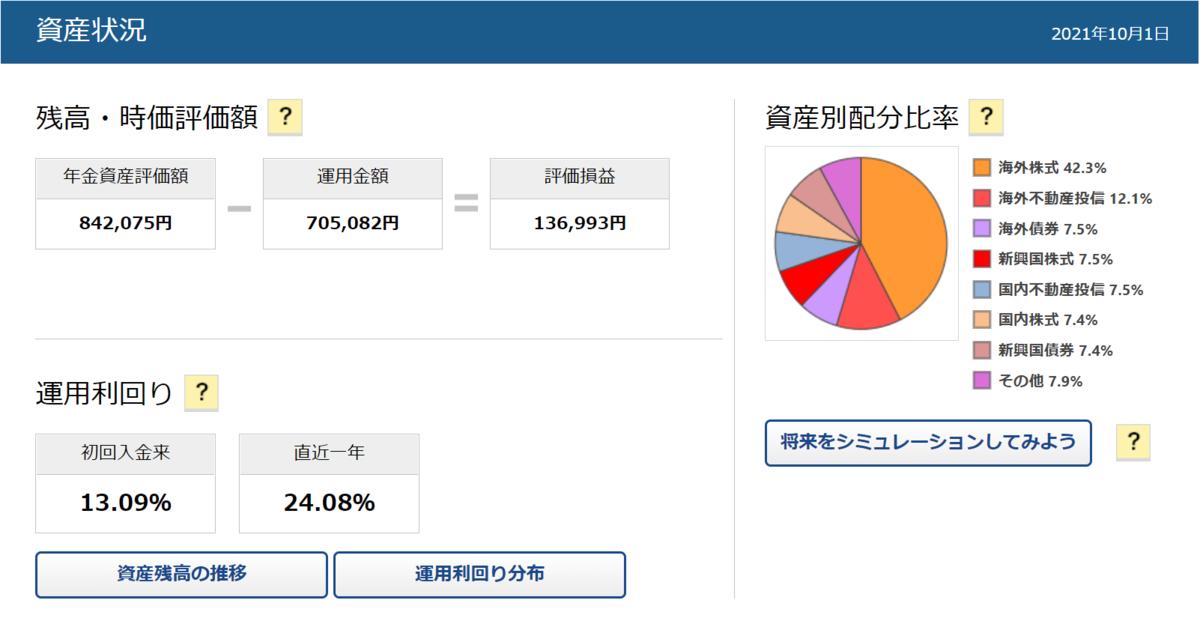 f:id:yuikabu:20211001023153p:plain