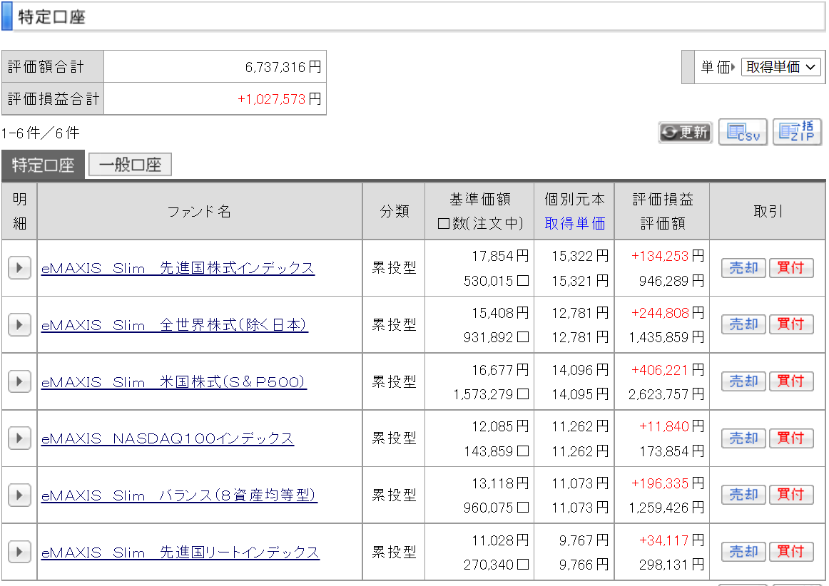 f:id:yuikabu:20211002212553p:plain